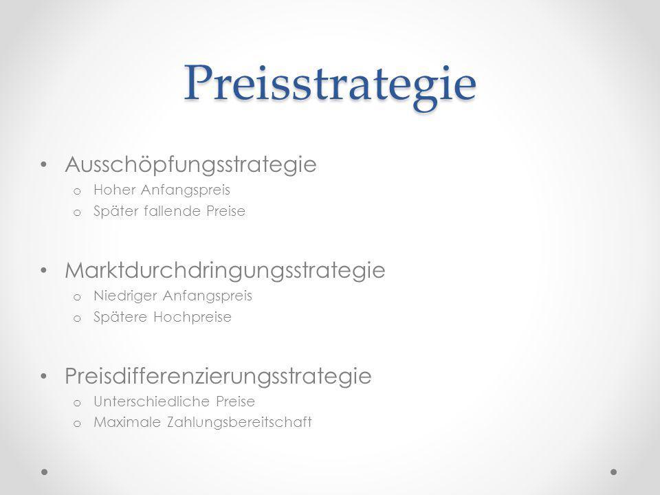 Preisstrategie Ausschöpfungsstrategie Marktdurchdringungsstrategie