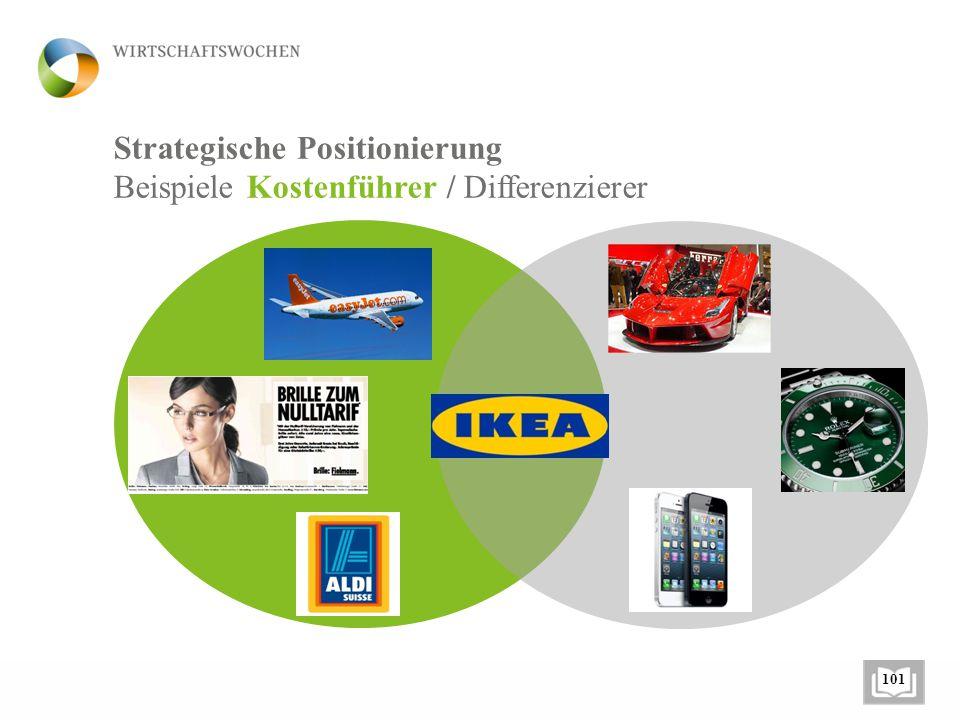 Strategische Positionierung