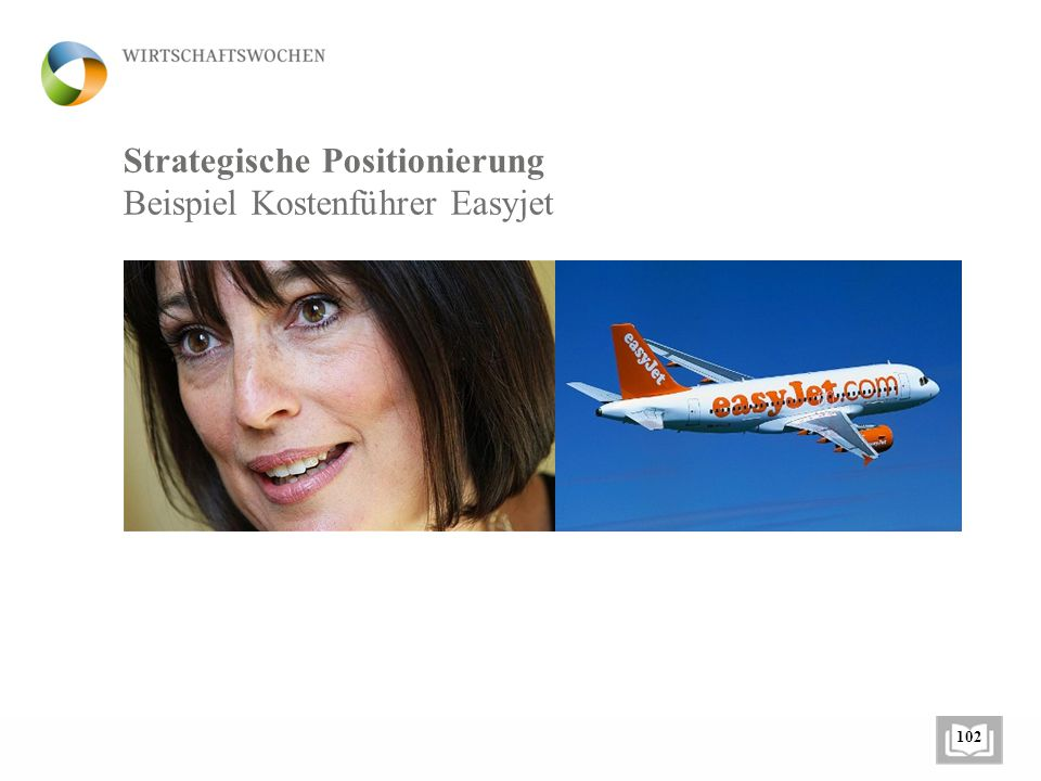 Strategische Positionierung