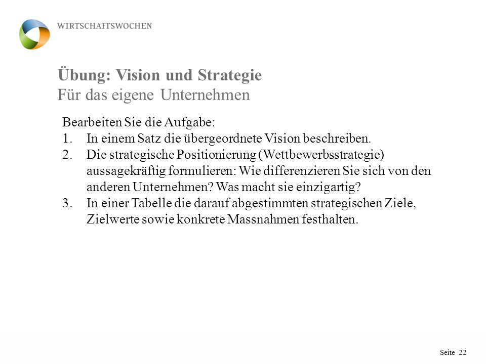 Übung: Vision und Strategie