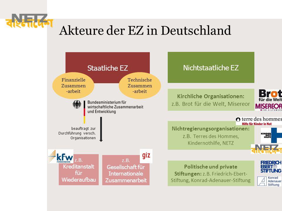 Akteure der EZ in Deutschland