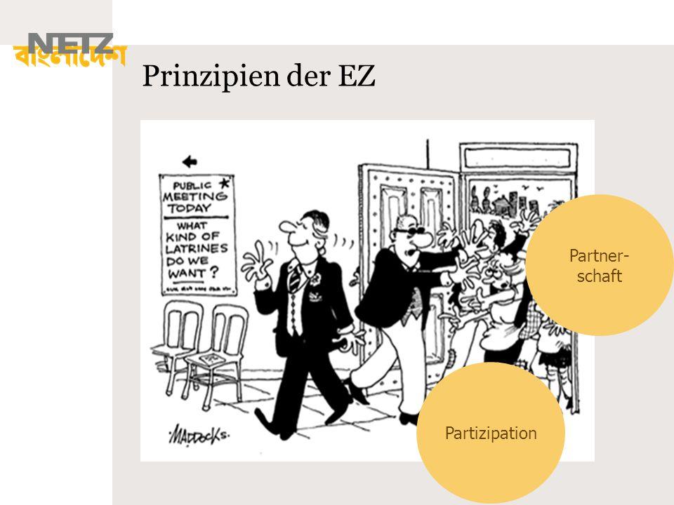 Prinzipien der EZ Partner-schaft Partizipation