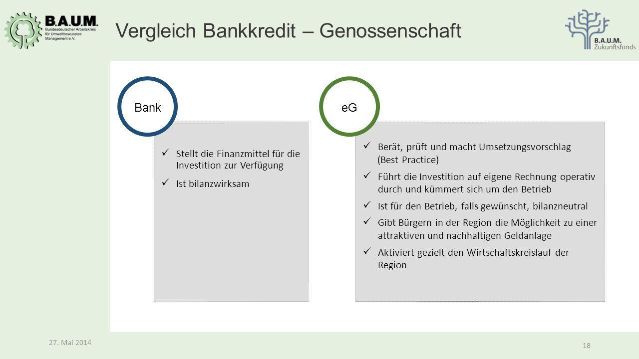 Vergleich Bankkredit – Genossenschaft