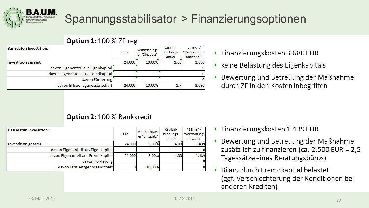 Spannungsstabilisator > Finanzierungsoptionen