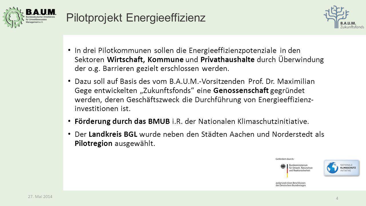Pilotprojekt Energieeffizienz