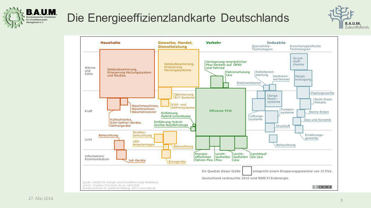 Die Energieeffizienzlandkarte Deutschlands