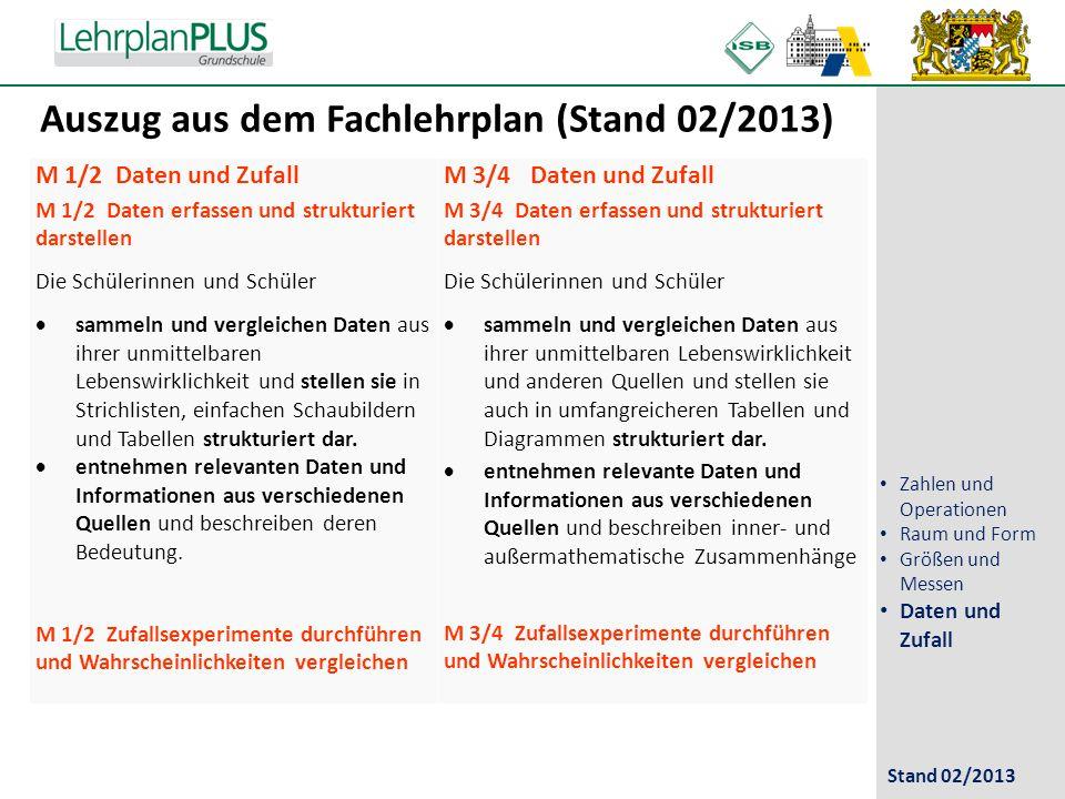 Auszug aus dem Fachlehrplan (Stand 02/2013)