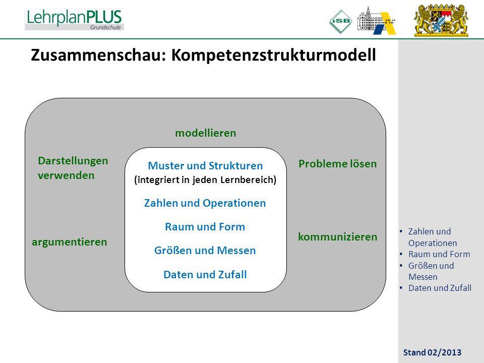 Zusammenschau: Kompetenzstrukturmodell