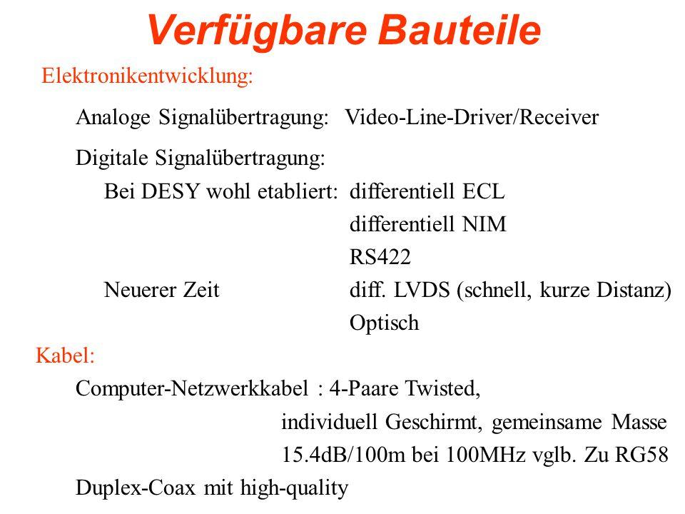 Verfügbare Bauteile Elektronikentwicklung: