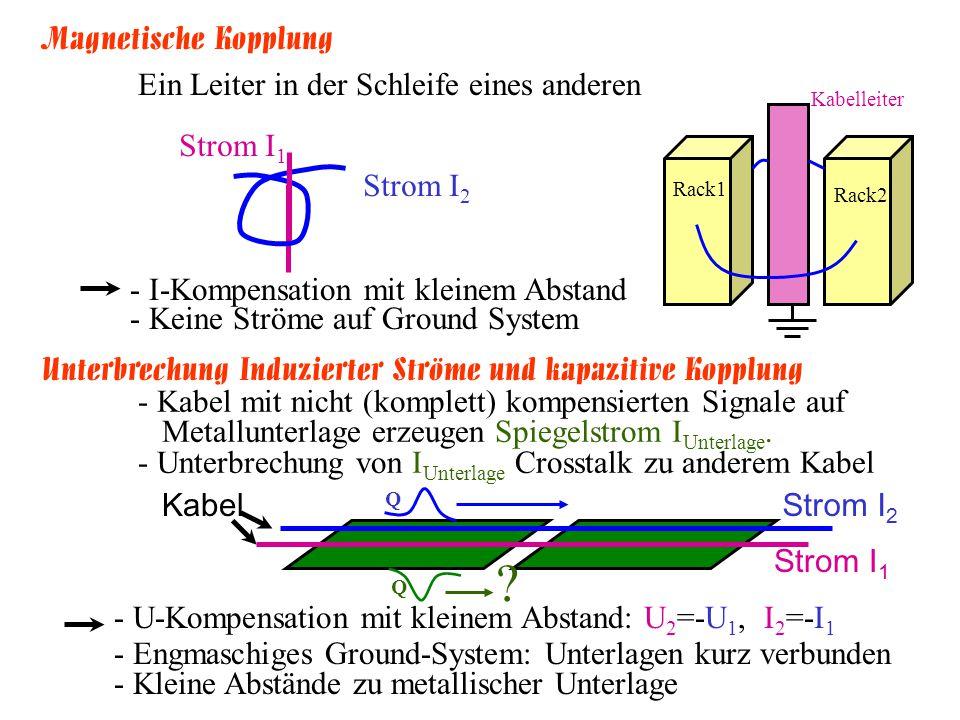 Magnetische Kopplung Ein Leiter in der Schleife eines anderen