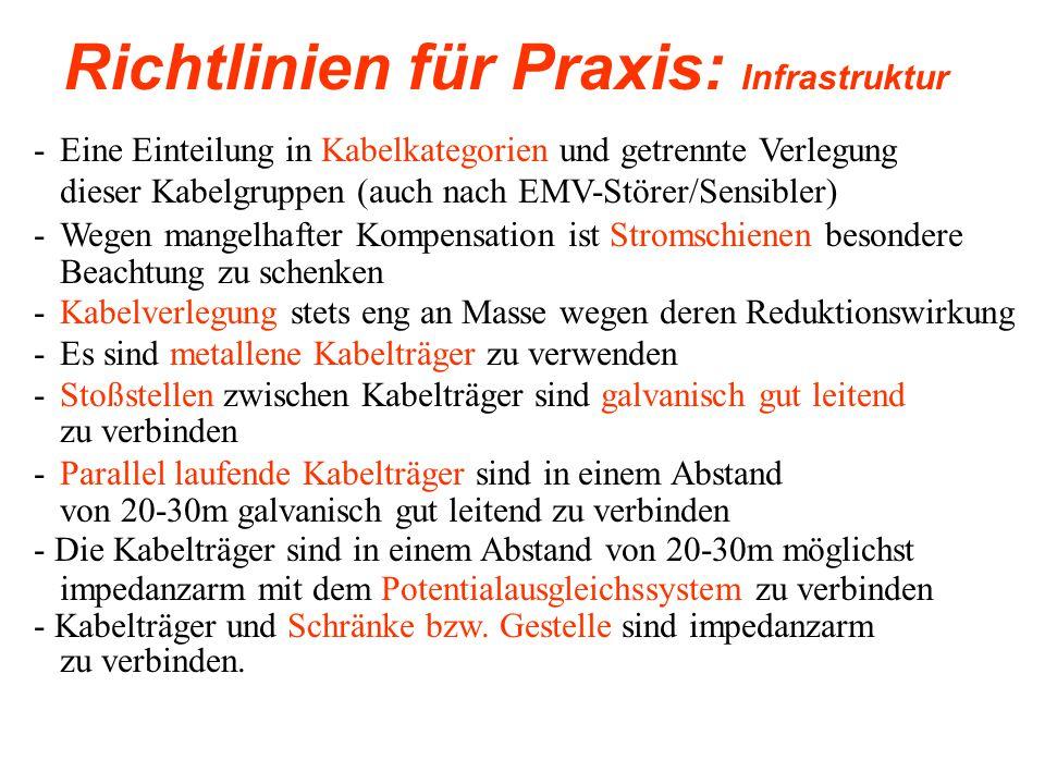Richtlinien für Praxis: Infrastruktur