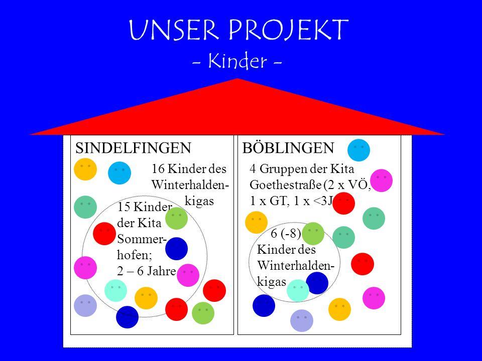 UNSER PROJEKT - Kinder -