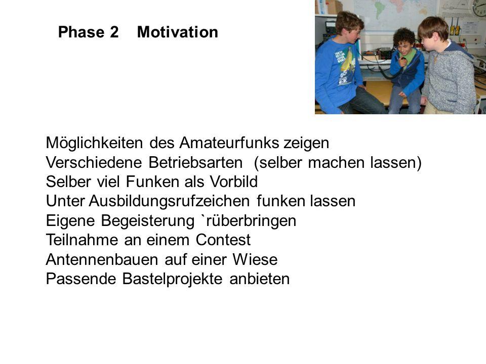 Phase 2 Motivation Möglichkeiten des Amateurfunks zeigen. Verschiedene Betriebsarten (selber machen lassen)