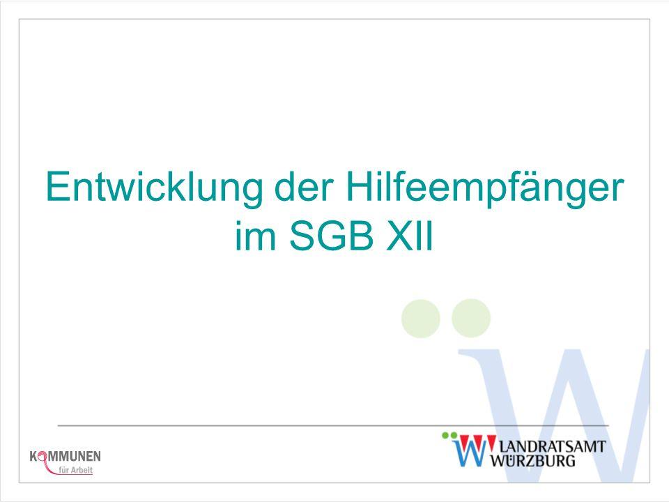Entwicklung der Hilfeempfänger im SGB XII