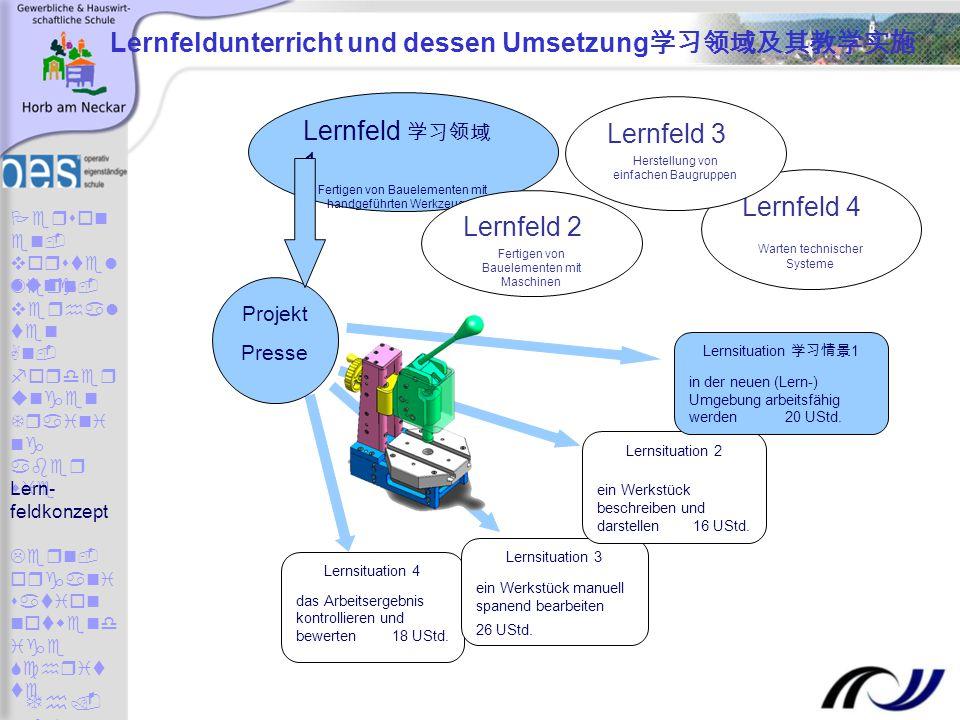 Lernfeldunterricht und dessen Umsetzung学习领域及其教学实施