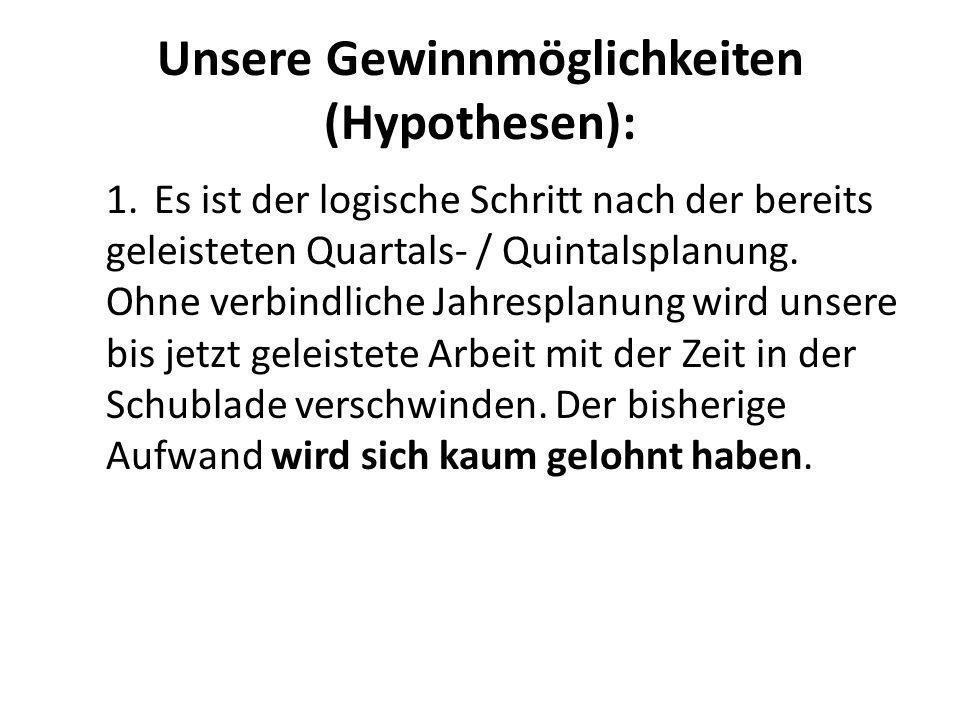 Unsere Gewinnmöglichkeiten (Hypothesen):