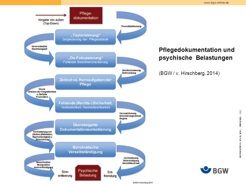 Pflegedokumentation und psychische Belastungen (BGW / v