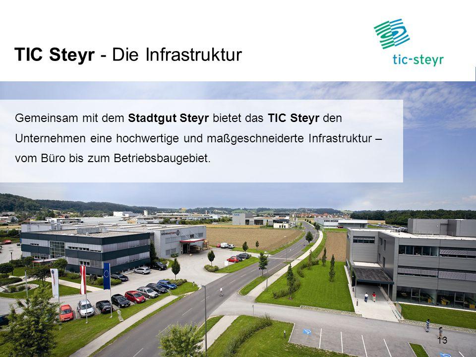 TIC Steyr - Die Infrastruktur