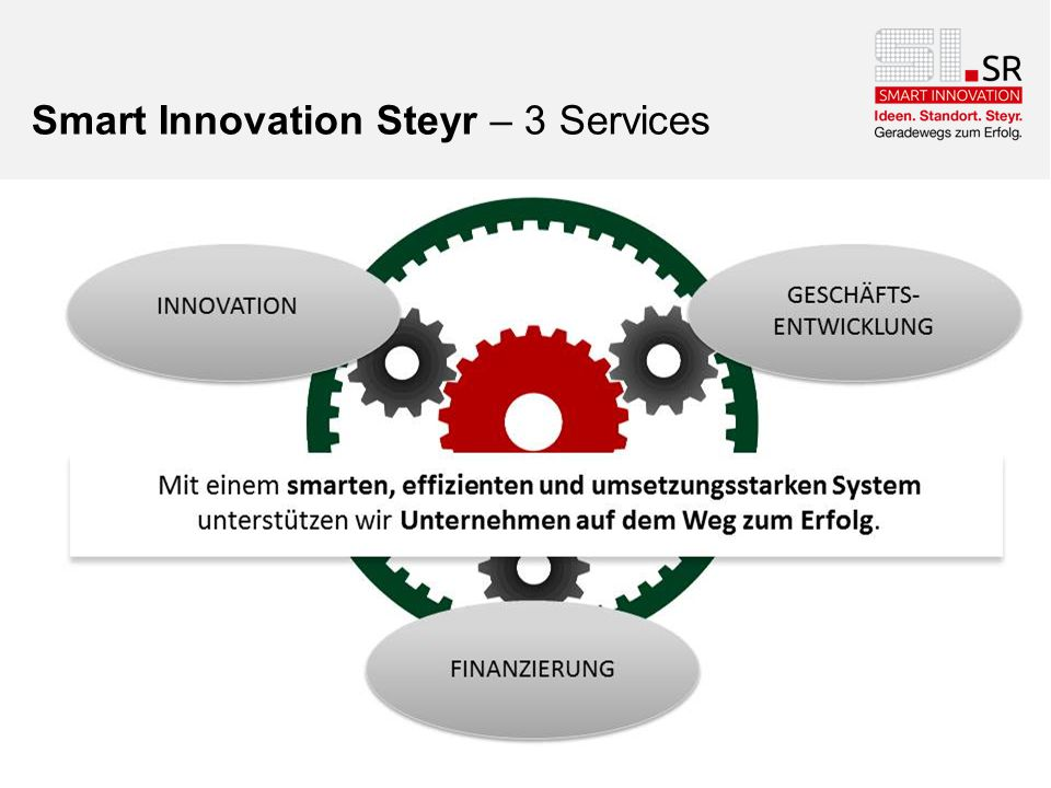 Smart Innovation Steyr – 3 Services