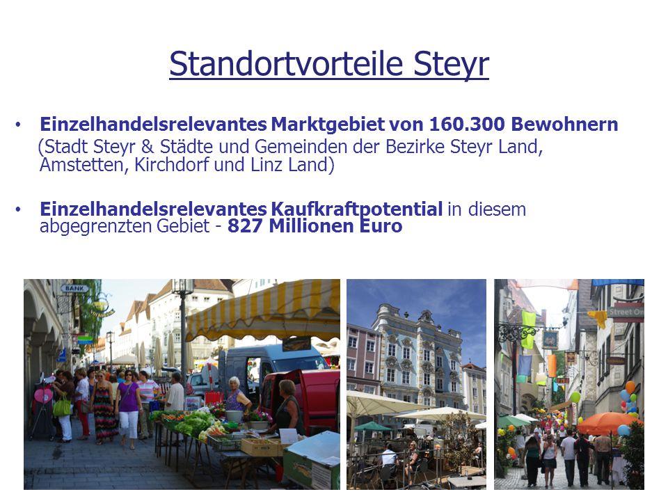 Standortvorteile Steyr