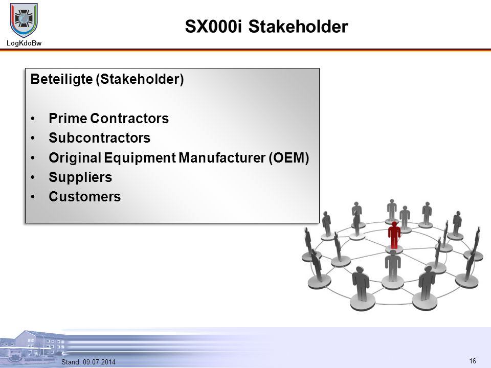 SX000i Stakeholder Beteiligte (Stakeholder) Prime Contractors