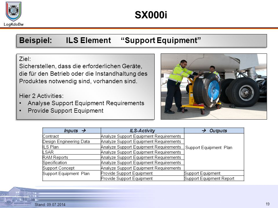 SX000i Beispiel: ILS Element Support Equipment Ziel: