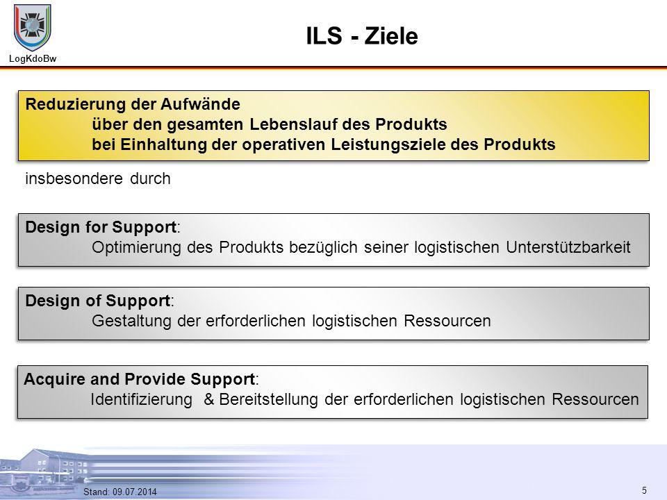 Beautiful General Engineering Lebenslauf Ziel Model - FORTSETZUNG ...