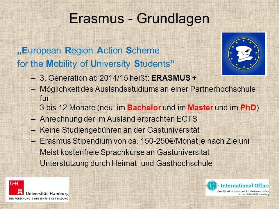 """Erasmus - Grundlagen """"European Region Action Scheme"""