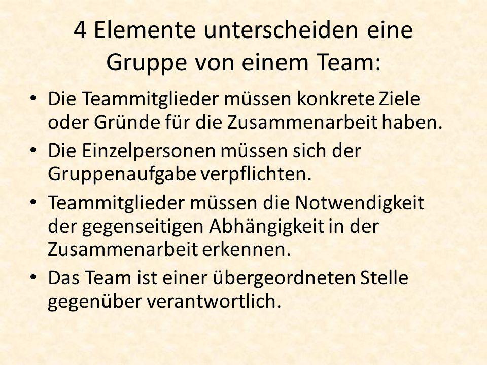 4 Elemente unterscheiden eine Gruppe von einem Team: