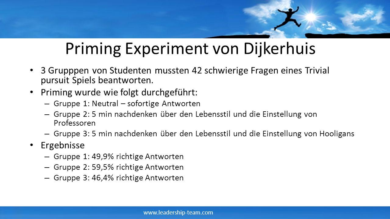 Priming Experiment von Dijkerhuis
