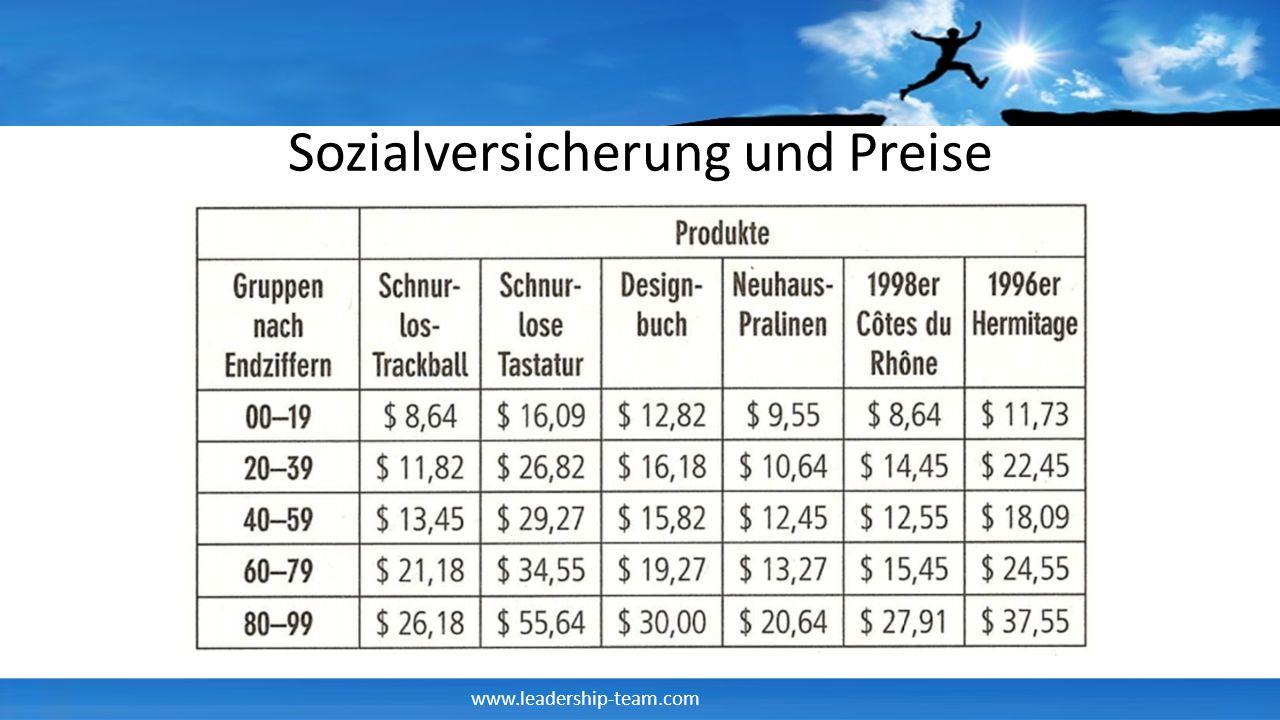 Sozialversicherung und Preise