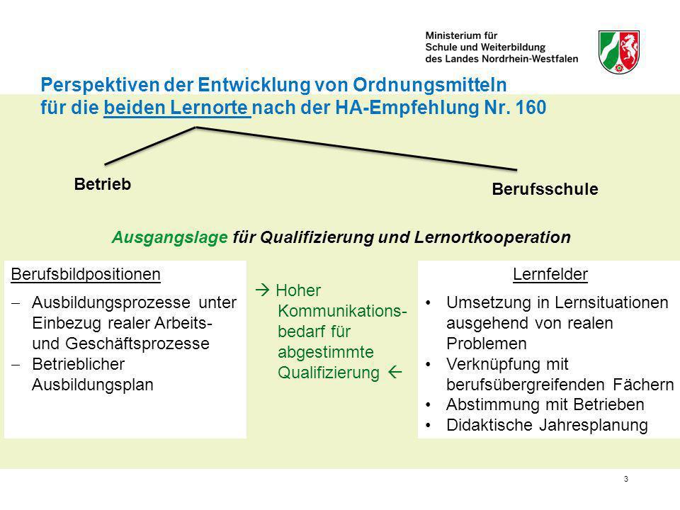 Perspektiven der Entwicklung von Ordnungsmitteln für die beiden Lernorte nach der HA-Empfehlung Nr. 160