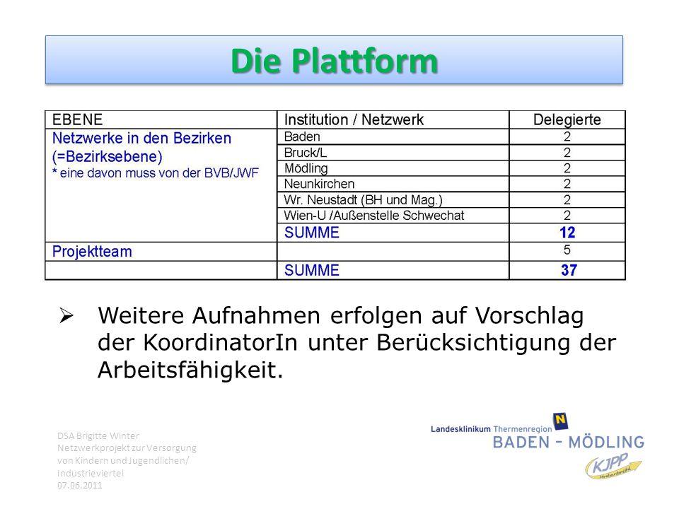 Die Plattform Weitere Aufnahmen erfolgen auf Vorschlag der KoordinatorIn unter Berücksichtigung der Arbeitsfähigkeit.