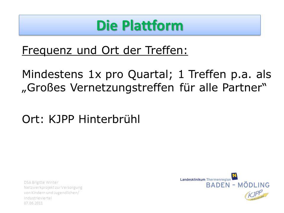 Die Plattform Frequenz und Ort der Treffen: