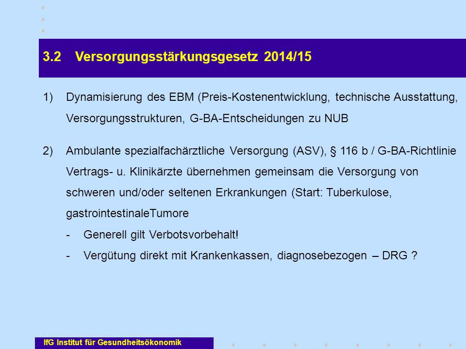 3.2 Versorgungsstärkungsgesetz 2014/15