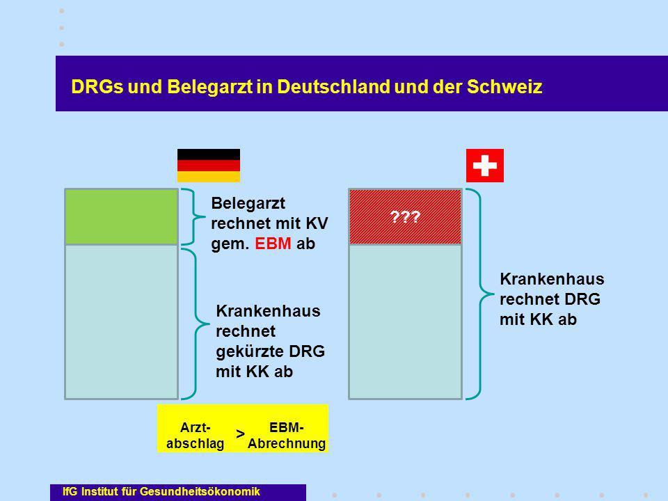 DRGs und Belegarzt in Deutschland und der Schweiz