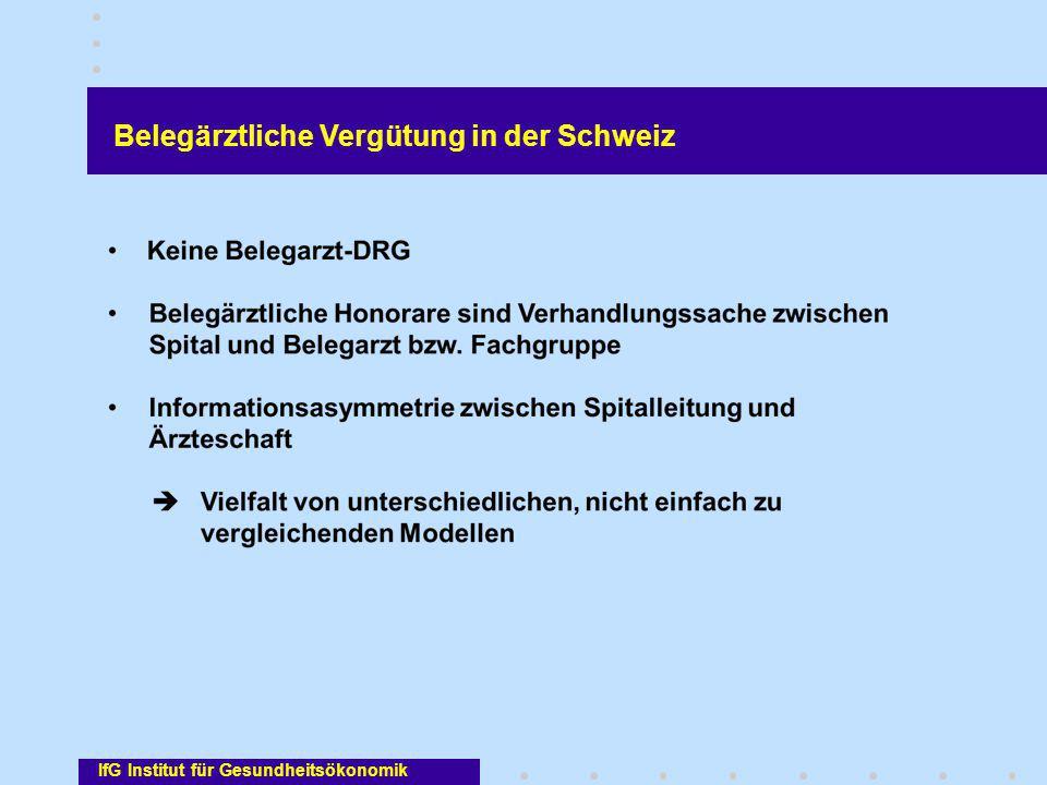 Belegärztliche Vergütung in der Schweiz