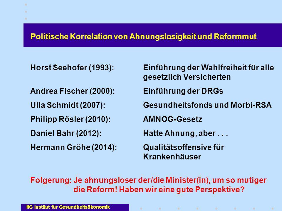 Politische Korrelation von Ahnungslosigkeit und Reformmut