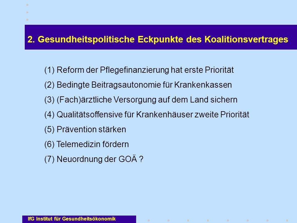 2. Gesundheitspolitische Eckpunkte des Koalitionsvertrages