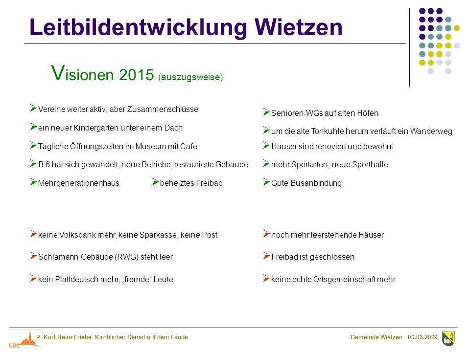 Visionen 2015 (auszugsweise)