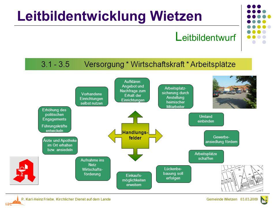 Leitbildentwurf 3.1 - 3.5 Versorgung * Wirtschaftskraft * Arbeitsplätze. Aufklären: Angebot und Nachfrage zum Erhalt der Einrichtungen.