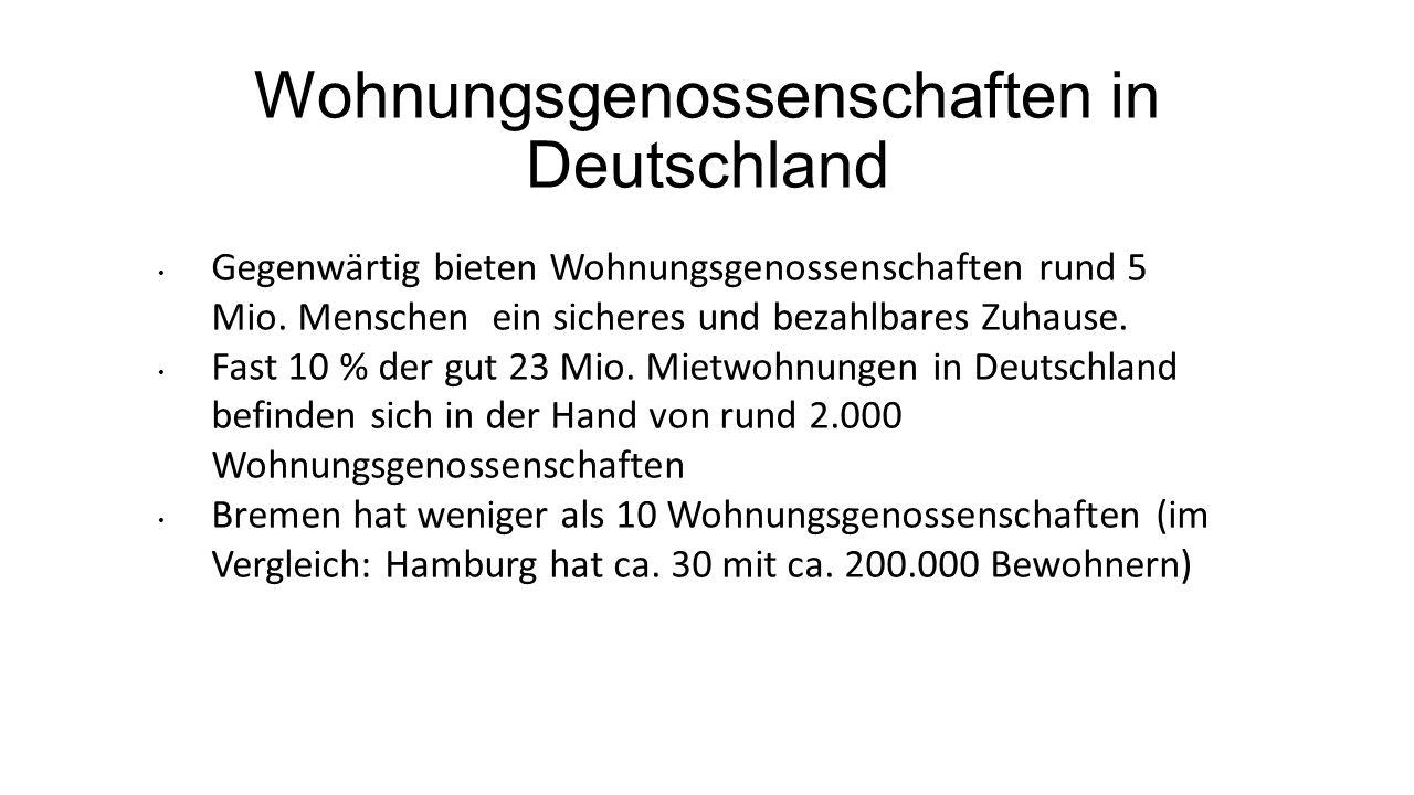 Wohnungsgenossenschaften in Deutschland
