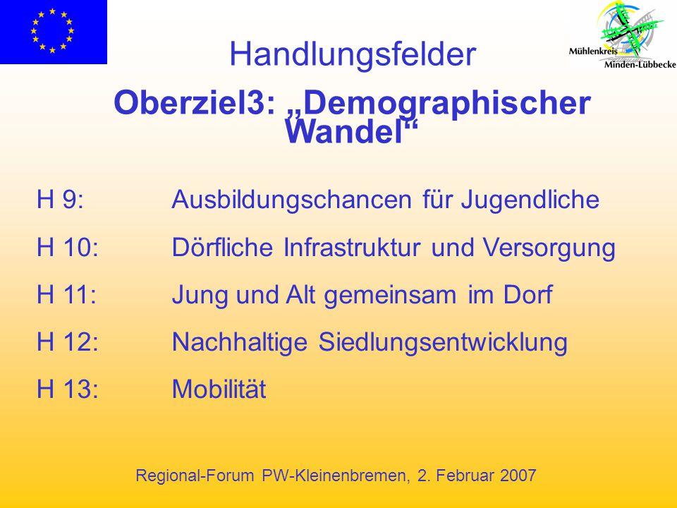 """Oberziel3: """"Demographischer Wandel"""