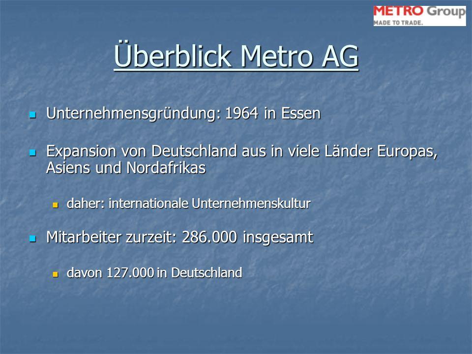Überblick Metro AG Unternehmensgründung: 1964 in Essen