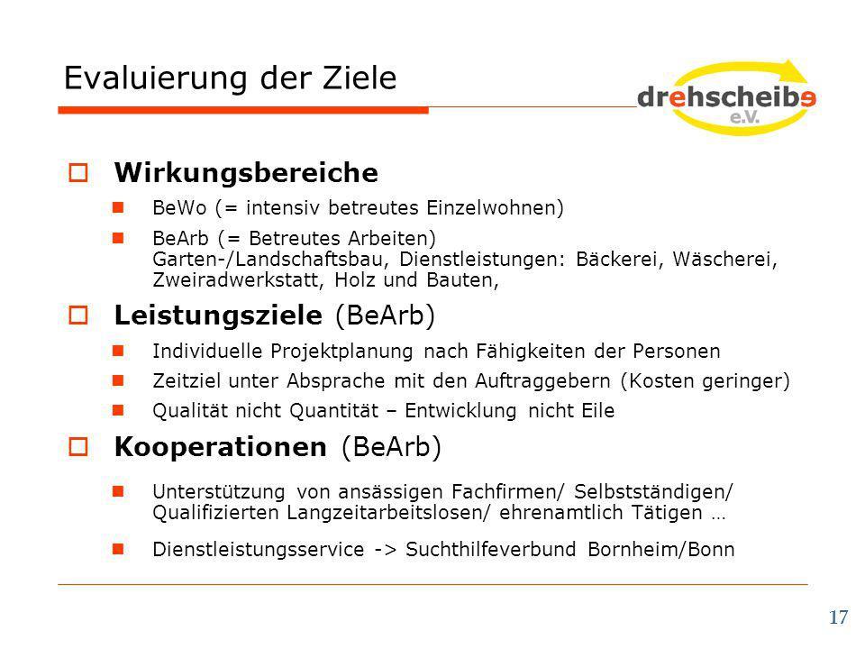 Evaluierung der Ziele Wirkungsbereiche Leistungsziele (BeArb)