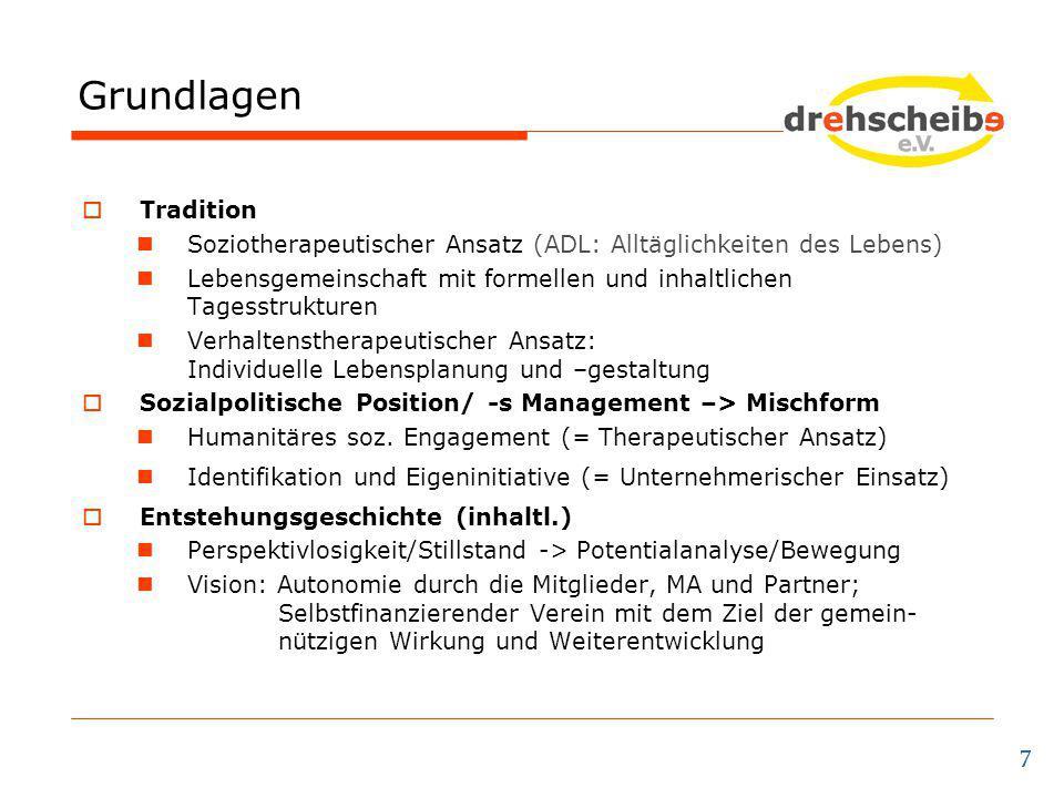 Grundlagen Tradition. Soziotherapeutischer Ansatz (ADL: Alltäglichkeiten des Lebens)