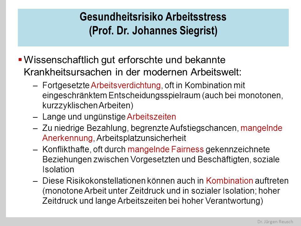 Gesundheitsrisiko Arbeitsstress (Prof. Dr. Johannes Siegrist)