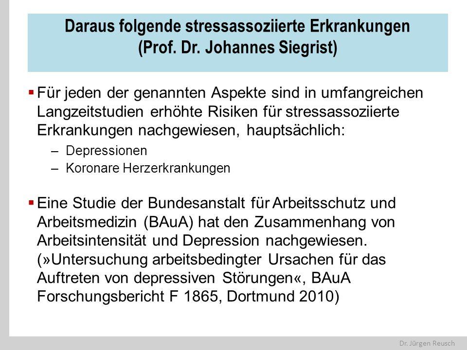 Daraus folgende stressassoziierte Erkrankungen (Prof. Dr