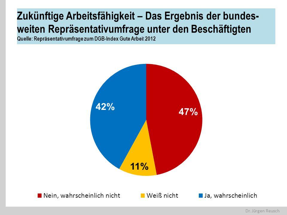Zukünftige Arbeitsfähigkeit – Das Ergebnis der bundes-weiten Repräsentativumfrage unter den Beschäftigten Quelle: Repräsentativumfrage zum DGB-Index Gute Arbeit 2012