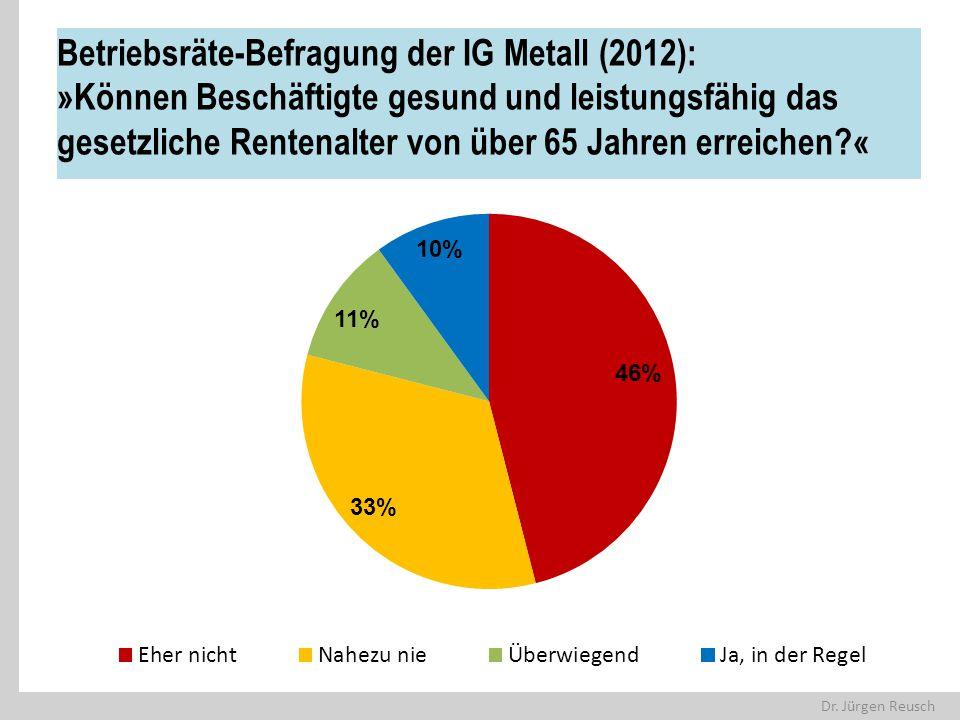 Betriebsräte-Befragung der IG Metall (2012): »Können Beschäftigte gesund und leistungsfähig das gesetzliche Rentenalter von über 65 Jahren erreichen «